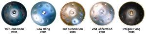 Hang-trommens 5 stadier. Kilde: PANArt